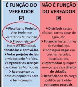 EmFoco202011Vereador