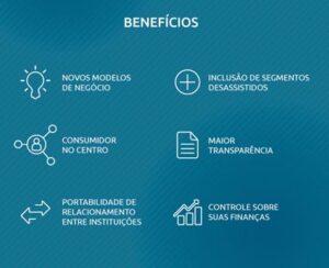 Beneficios OpenBanking